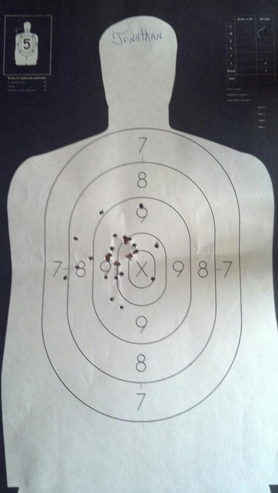 CCP Class Target