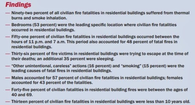 Civilian Fire Fatalities in Residential Buildings (2009–2011)