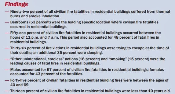 Civilian Fire Fatalities in Residential Buildings (2009–2011)
